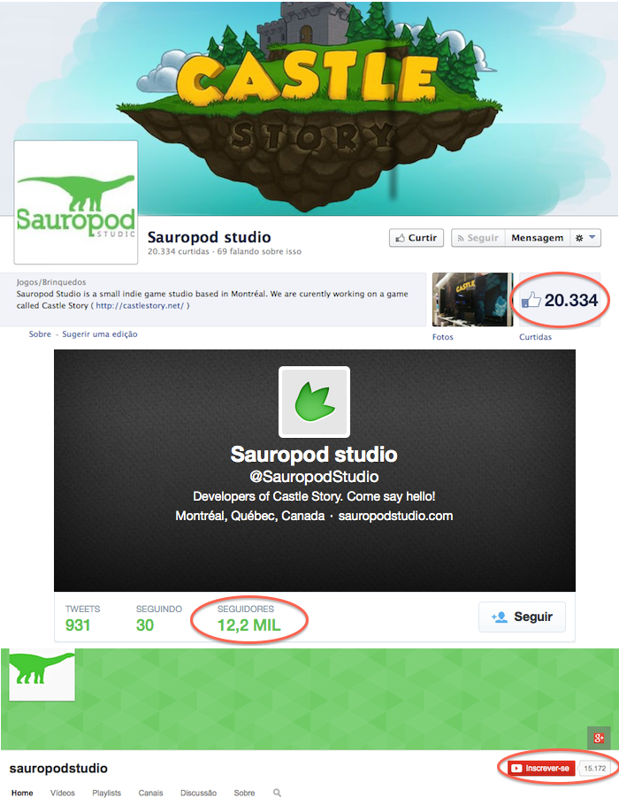 saurapod-comunidade-de-fãs-marketing-games