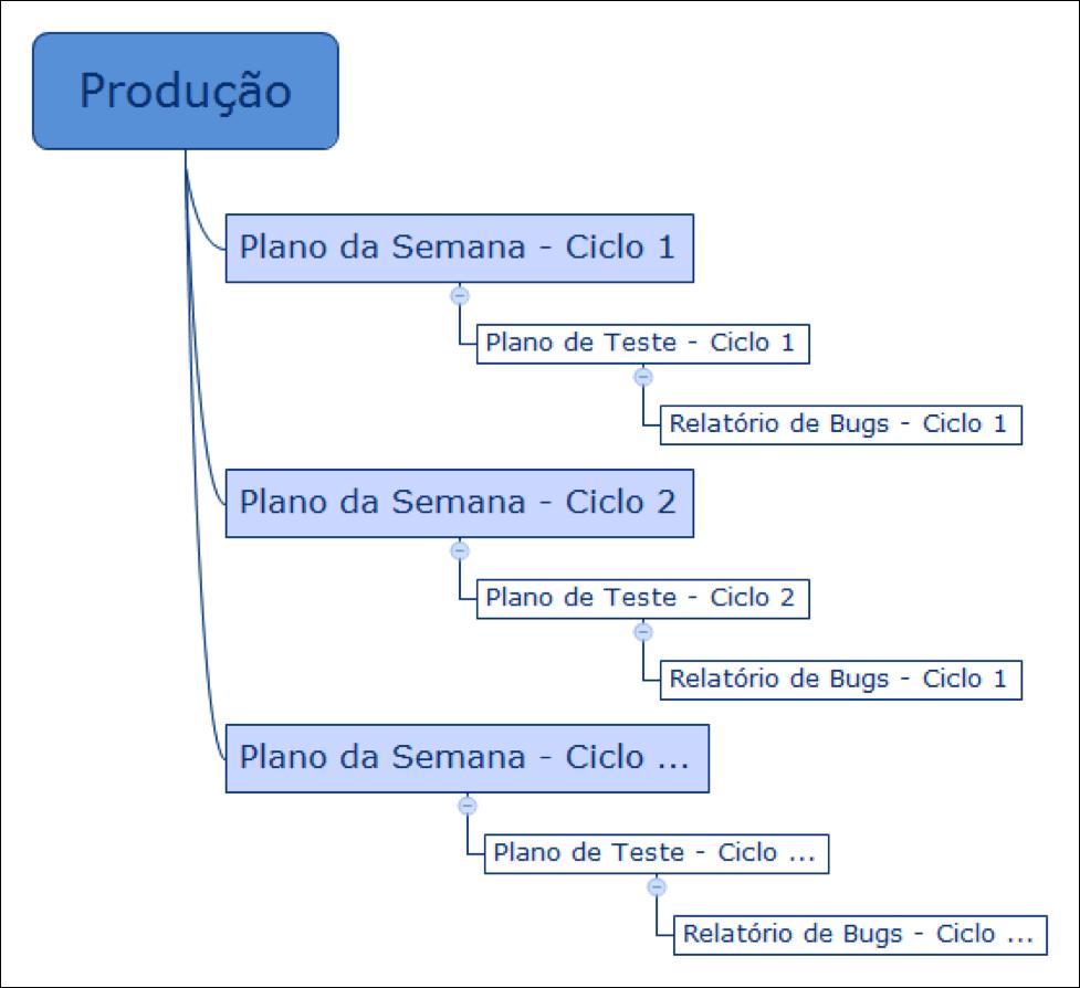 ciclo-jogo