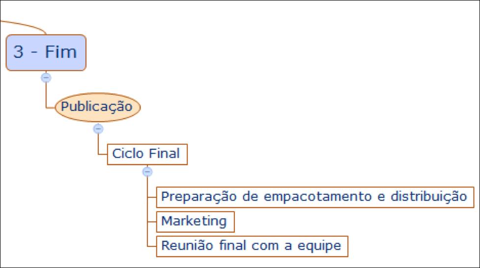 metodologia-publicacao