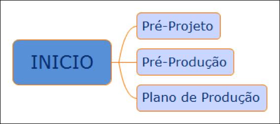 producao-jogo