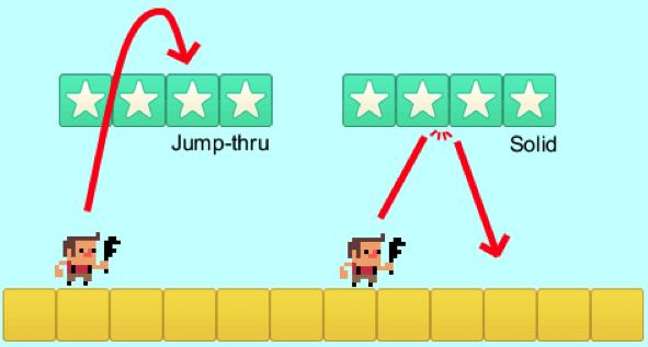 como-criar-jogo-de-plataforma