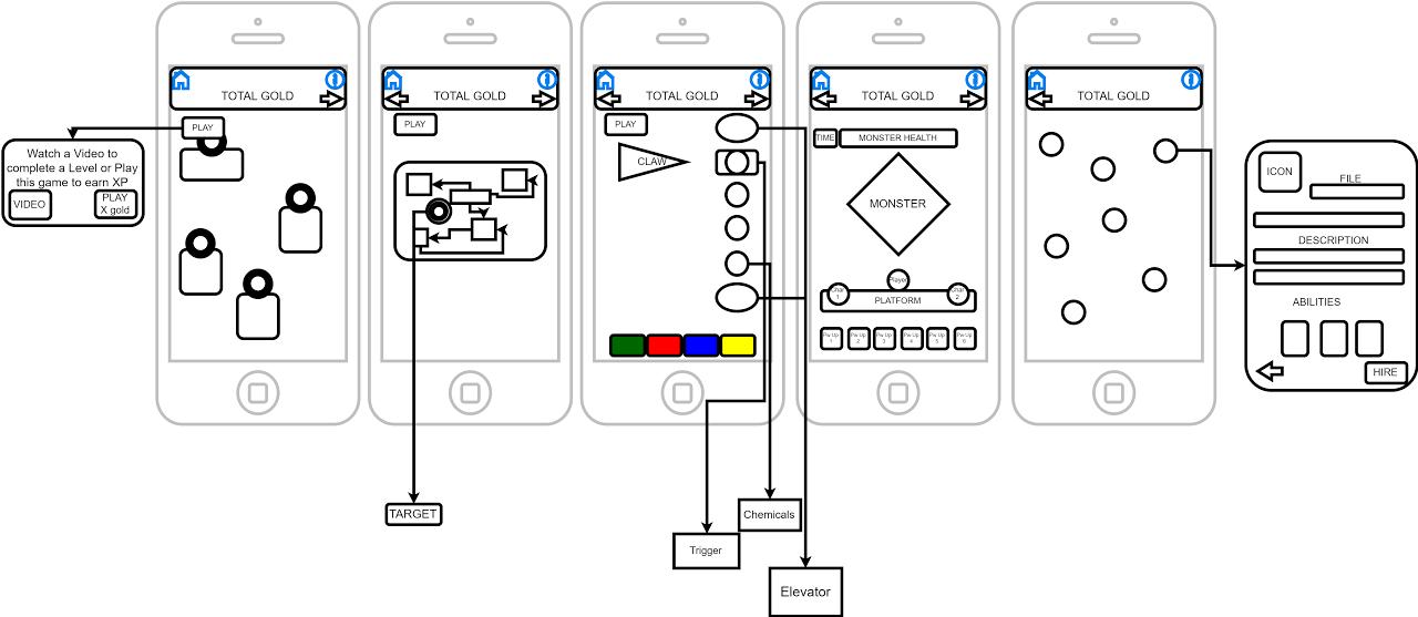 image03-layouts
