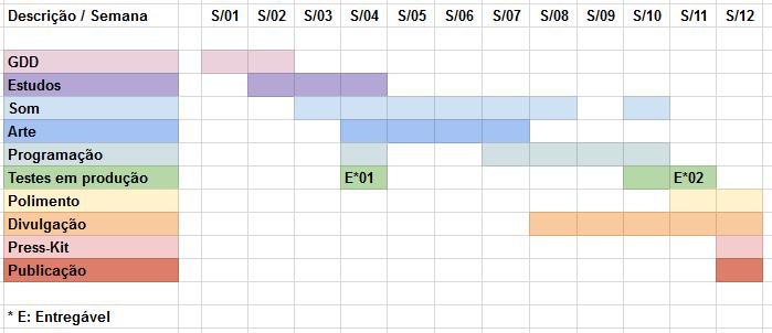 devlog01-cronograma